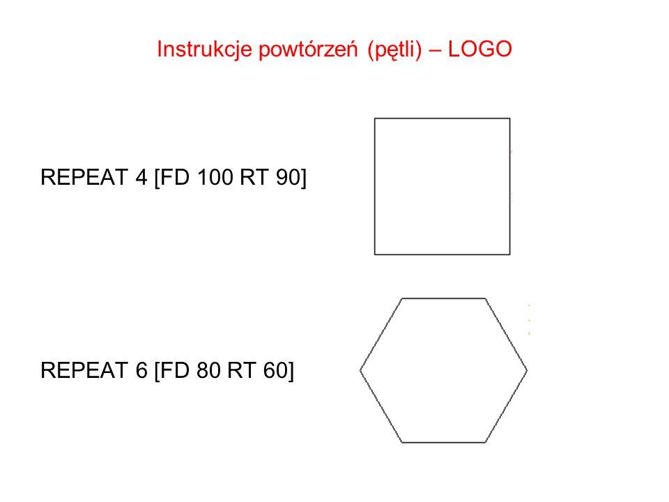 Instrukcje powtórzeń (pętli) – LOGO REPEAT 4 [FD 100 RT 90] REPEAT 6 [FD 80 RT 60]